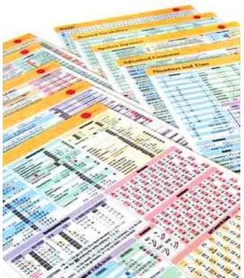 Nihonshock- Japanese Cheat Sheet Pack